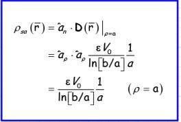 Boundary Value Problems(Part- 2) - Electrostatics, Electromagnetic Theory, CSIR-NET Physical Science Physics Notes   EduRev