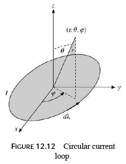 Legendre Special Function (Part - 5) - Mathematical Methods of Physics, UGC - NET Physics Physics Notes | EduRev