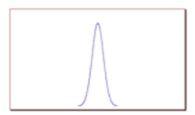 Normal Distribution - Mathematical Methods of Physics, UGC - NET Physics Physics Notes | EduRev