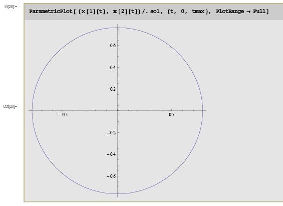 Dynamical Systems (Part - 1) - Classical Mechanics, UGC - NET Physics Physics Notes   EduRev