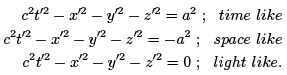 Special Theory of Relativity (Part -1)- Classical Mechanics, CSIR-NET Physical Sciences Physics Notes | EduRev