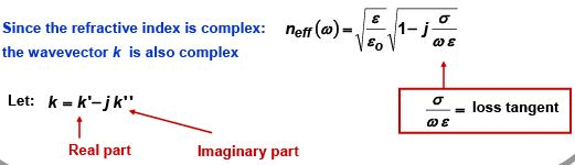 EM Waves in Dielectrics and Conductors - Electromagnetic Theory, CSIR-NET Physical Sciences Physics Notes | EduRev