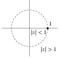 Laurent Series - Mathematical Methods of Physics, UGC - NET Physics Physics Notes | EduRev