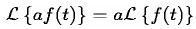 Laplace Transform (Part - 2)- Mathematical Methods of Physics, UGC - NET Physics Physics Notes | EduRev