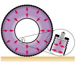 Pressure - Fluid statics Physics Notes | EduRev