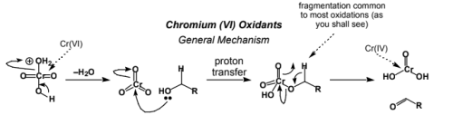 Functional Group Interconversion Including Oxidations and