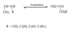 Common Named Reactions and Rearrangements (Part -2) - Organic Reaction Mechanisms, CSIR-NET Government Jobs Notes | EduRev