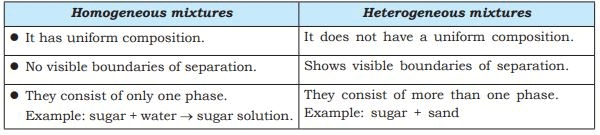 NCERT Solutions - Matter In Our Surroundings, Science, Class 9 Class 9 Notes | EduRev