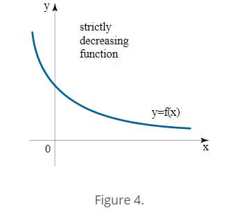 Monotonic Functions - Real Analysis, CSIR-NET Mathematical Sciences Mathematics Notes | EduRev