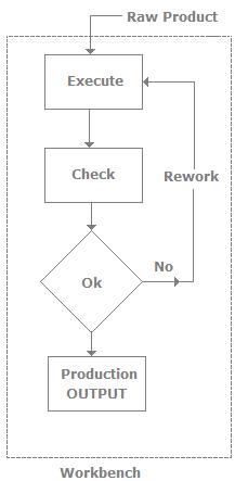 Software Testing Basics Interview Questions (Part - 2) Quant Notes | EduRev