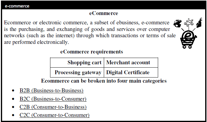 Sample paper - 2 Computer Science (Information & Computer Technology) Class 10 Class 10 Notes   EduRev