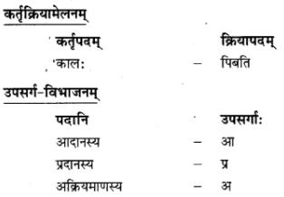 अनुवाद - गोदोहनम् | Chapter Explanation Notes | EduRev