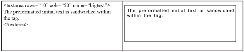 Chapter Notes: Frames & Forms Class 10 Notes   EduRev