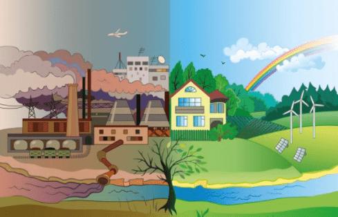सारांश - पर्यावरणम् | Summary Notes | EduRev
