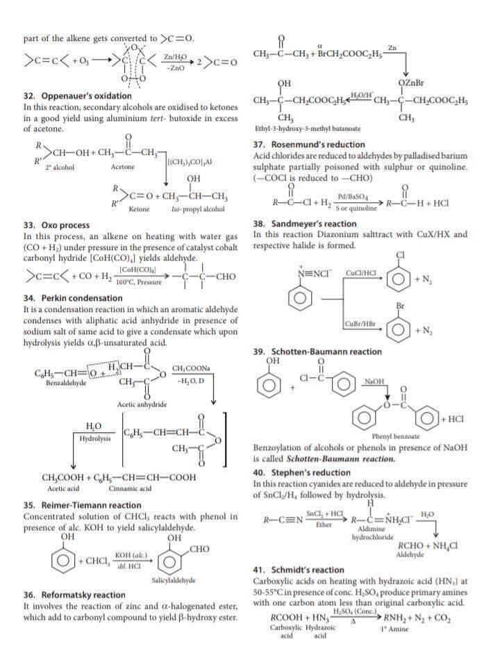 Organic Chemistry : Name Reaction MBBS Notes | EduRev