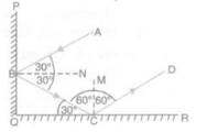 Solutions of Reflection of Light (Page No- 175) - Physics By Lakhmir Singh, Class 10 Class 10 Notes | EduRev