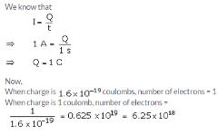 Lakhmir Singh & Manjit Kaur: Electricity, Solutions- 2 Class 10 Notes | EduRev