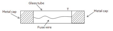 Solutions of Magnetic Effects of Electric Current (Page No-113) - Physics By Lakhmir Singh, Class 10 Class 10 Notes | EduRev