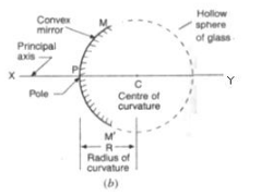 Solutions of Reflection of Light (Page No- 179) - Physics By Lakhmir
