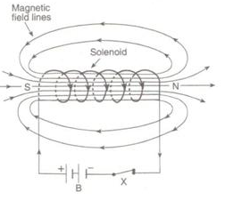 Solutions of Magnetic Effects of Electric Current (Page No-81 & 82) - Physics By Lakhmir Singh Class 10 Notes | EduRev