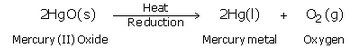 Solutions of Metals and Non-metals (Page No - 191) - Chemistry Lakhmir Singh, Class 10 Class 10 Notes | EduRev