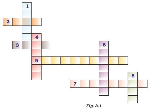 Atoms and molecules -Important questions Class 9 Notes | EduRev