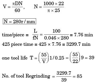 Past Year Questions: Cutting Tool Geometry and Tool Life Mechanical Engineering Notes | EduRev