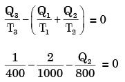 Past Year Questions: Second Law Of Thermodynamics, Carnot Cycle, And Entropy Notes   EduRev