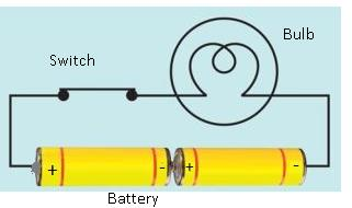 CBSE NCERT Solution for Class 7 - Physics - Electric Current and its Effects