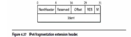 IP Version 6 (IPV6) Computer Science Engineering (CSE) Notes | EduRev