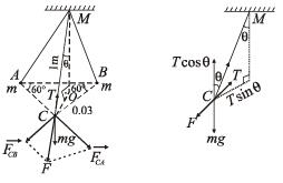 Subjective Questions of Electrostatics (Part -1), Past year Questions JEE Advance, Class 12, Physics JEE Notes | EduRev