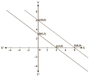 RD Sharma Solutions Ex-13.3, (Part -3), Linear Equation In Two Variables, Class 9, Maths Class 9 Notes | EduRev