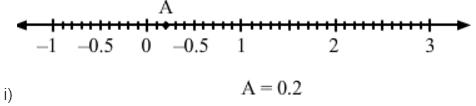 RD Sharma Solutions -Ex-7.2, Decimals, Class 6, Maths Class 6 Notes | EduRev