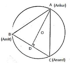 RD Sharma Solutions -Ex-16.3, Circles, Class 9, Maths Class 9 Notes | EduRev
