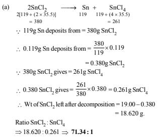 Subjective Questions of Electrochemistry, Past year