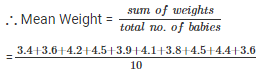 RD Sharma Solutions Ex-24.1, (Part - 1), Measures Of Central Tendency, Class 9, Maths Class 9 Notes | EduRev