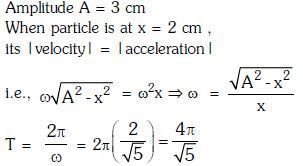 NEET Previous Year Questions (2014-20): Oscillations Class 11 Notes | EduRev