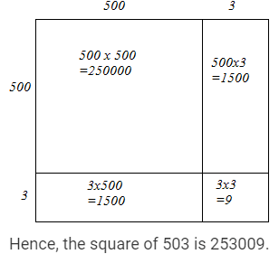 RD Sharma Solutions - Chapter 3 - Squares and Square Roots (Ex-3.3) - Class 8 Math Class 8 Notes | EduRev