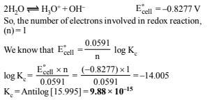 Subjective Type Questions: Electrochemistry- 1 | JEE Advanced Notes | EduRev
