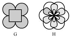 RD Sharma Solutions - Ex-18.1, Symmetry, Class 7, Math Class 7 Notes | EduRev