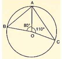 RD Sharma Solutions -Ex-16.4 (Part - 1), Circles, Class 9, Maths Class 9 Notes   EduRev