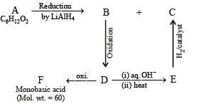 Subjective Type Questions: Aldehydes, Ketones & Carboxylic Acids- 2 | JEE Advanced Notes | EduRev