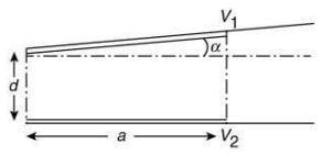 Previous year questions (2016-20) - Electrostatics (Part - 1) Notes | EduRev