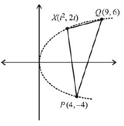 Previous year Questions (2016-20) - Applications of Derivatives Notes | EduRev