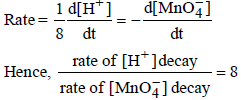 Integer Type ques of Chemical Kinetics & Nuclear Chemistry, Past year Questions - JEE Advance JEE Notes | EduRev