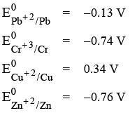 Previous year Questions (2016-20) - Electrochemistry Notes | EduRev