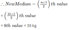 RD Sharma Solutions Ex-24.3, Measures Of Central Tendency, Class 9, Maths Class 9 Notes | EduRev