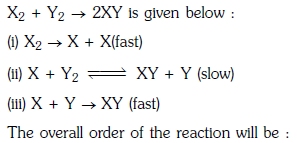 Previous Year Questions (2014-20) - Chemical Kinetics Class 12 Notes | EduRev