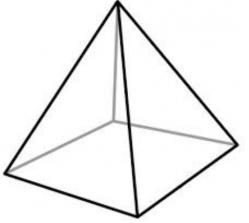 RD Sharma Solutions - Chapter 19 - Visualising Shapes (Part - 2), Class 8, Maths Class 8 Notes | EduRev