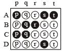 Matrix-Match Type Questions: The d- and f-Block Elements & Coordination Compounds | JEE Advanced Notes | EduRev